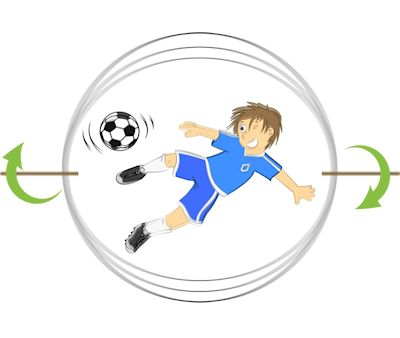 Soccer Thaumatrope